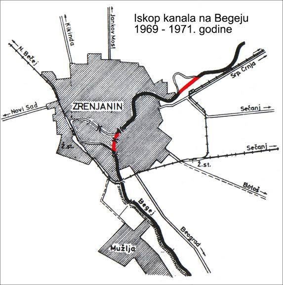 sikop-kanala